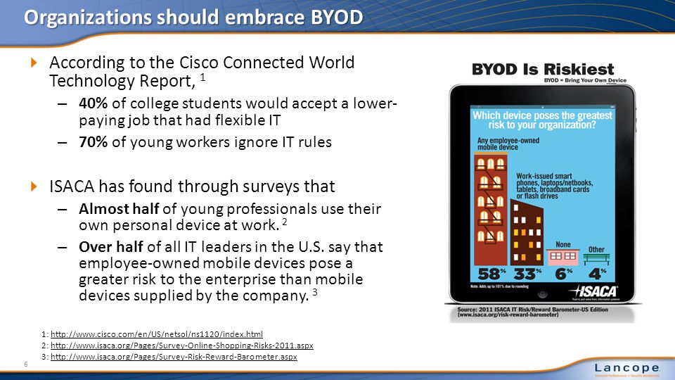 Organizations should embrace BYOD According to the Cisco Connected World Technology Report, 1 – 40% of college students would accept a lower- paying job that had flexible IT – 70% of young workers ignore IT rules ISACA has found through surveys that – Almost half of young professionals use their own personal device at work.