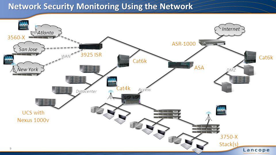 Network Security Monitoring Using the Network 9 Internet Atlanta San Jose New York ASR-1000 Cat6k UCS with Nexus 1000v ASA Cat6k 3925 ISR 3560-X 3750-X Stack(s) Cat4k 9