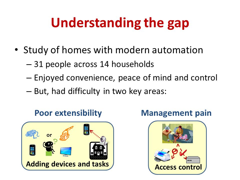 Poor extensibilityManagement pain or Adding devices and tasks Understanding the gap Study of homes with modern automation – 31 people across 14 households – Enjoyed convenience, peace of mind and control – But, had difficulty in two key areas: Access control