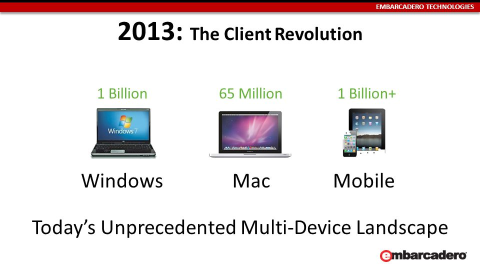EMBARCADERO TECHNOLOGIES 2013: The Client Revolution WindowsMobileMac Todays Unprecedented Multi-Device Landscape 1 Billion65 Million1 Billion+