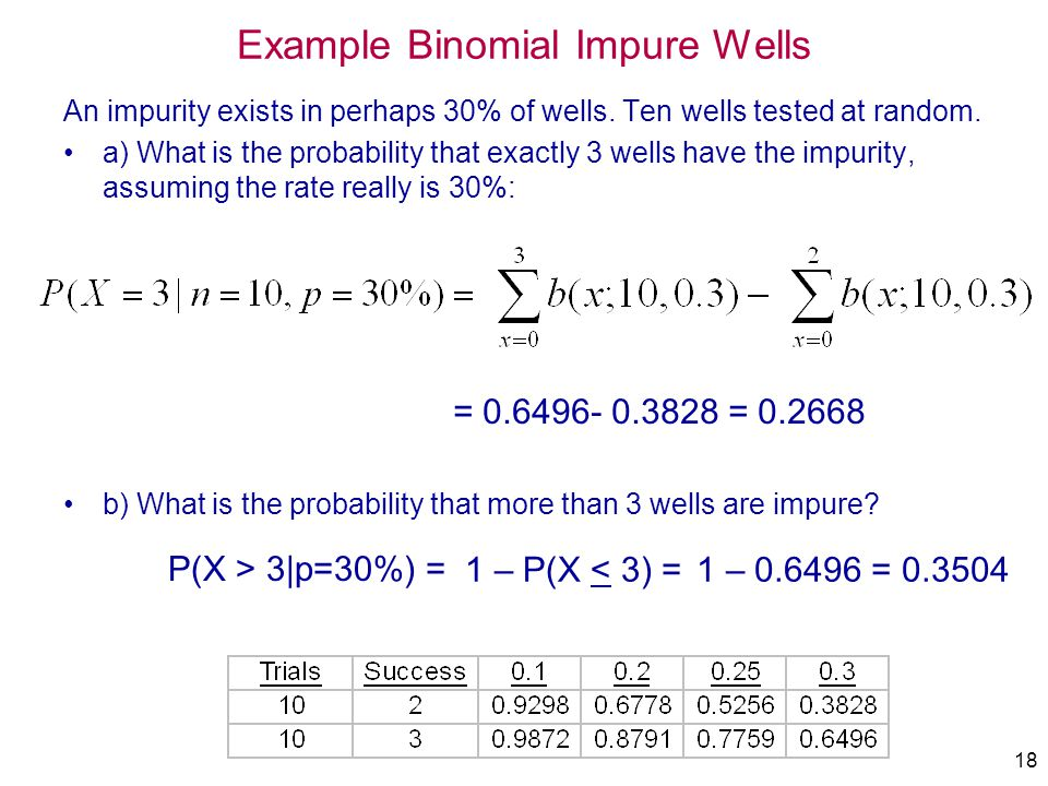18 Example Binomial Impure Wells An impurity exists in perhaps 30% of wells. Ten wells tested at random. a) What is the probability that exactly 3 wel