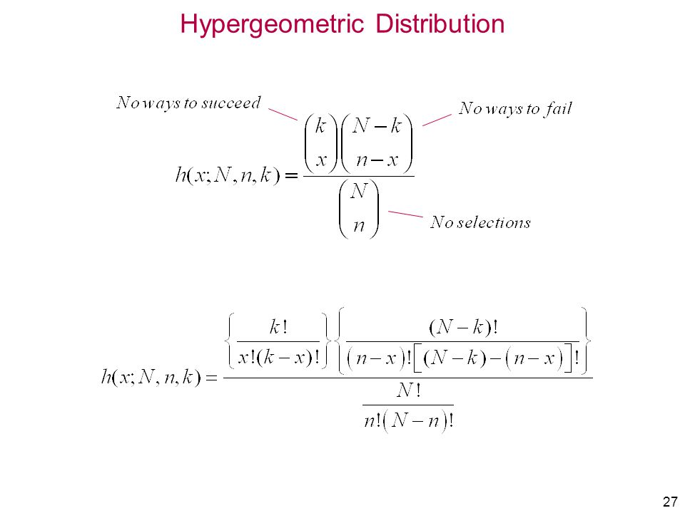 27 Hypergeometric Distribution