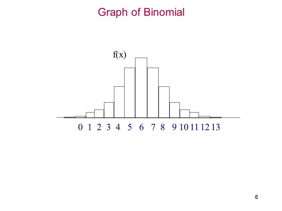 27 Hypergeometric Distribution