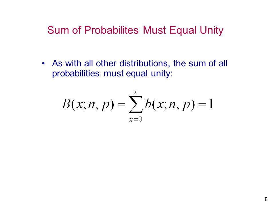 9 Table A.1: Binomial Cumulative Distribution Proportion, p Trials Success 0.10.20.250.30.40.50.60.70.80.9 100.90000.80000.75000.70000.60000.50000.40000.30000.20000.1000 111.0000 2 00.81000.64000.56250.49000.36000.25000.16000.09000.04000.0100 210.99000.96000.93750.91000.84000.75000.64000.51000.36000.1900 221.0000 3 0 0.72900.51200.42190.34300.21600.12500.06400.02700.00800.0010 310.97200.89600.84380.78400.64800.50000.35200.21600.10400.0280 320.99900.99200.98440.97300.93600.87500.78400.65700.48800.2710 331.0000 4 0 0.65610.40960.31640.24010.12960.06250.02560.00810.00160.0001 410.94770.81920.73830.65170.47520.31250.17920.08370.02720.0037 420.99630.97280.94920.91630.82080.68750.52480.34830.18080.0523 430.99990.99840.99610.99190.97440.93750.87040.75990.59040.3439 441.0000
