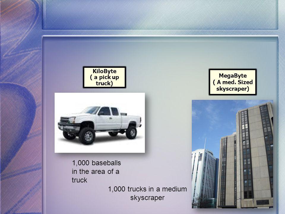 KiloByte ( a pick up truck) MegaByte ( A med.