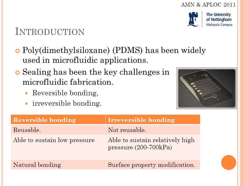 I NTRODUCTION Poly(dimethylsiloxane) (PDMS) has been widely used in microfluidic applications.
