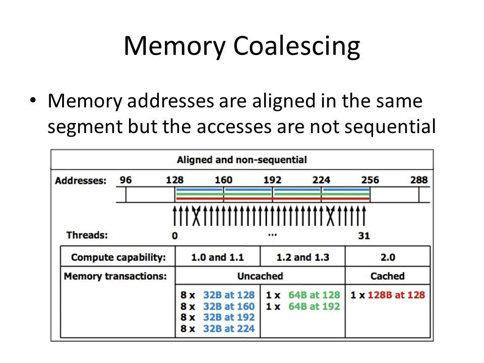 Memory Coalescing Memory addresses are not aligned in the same segment