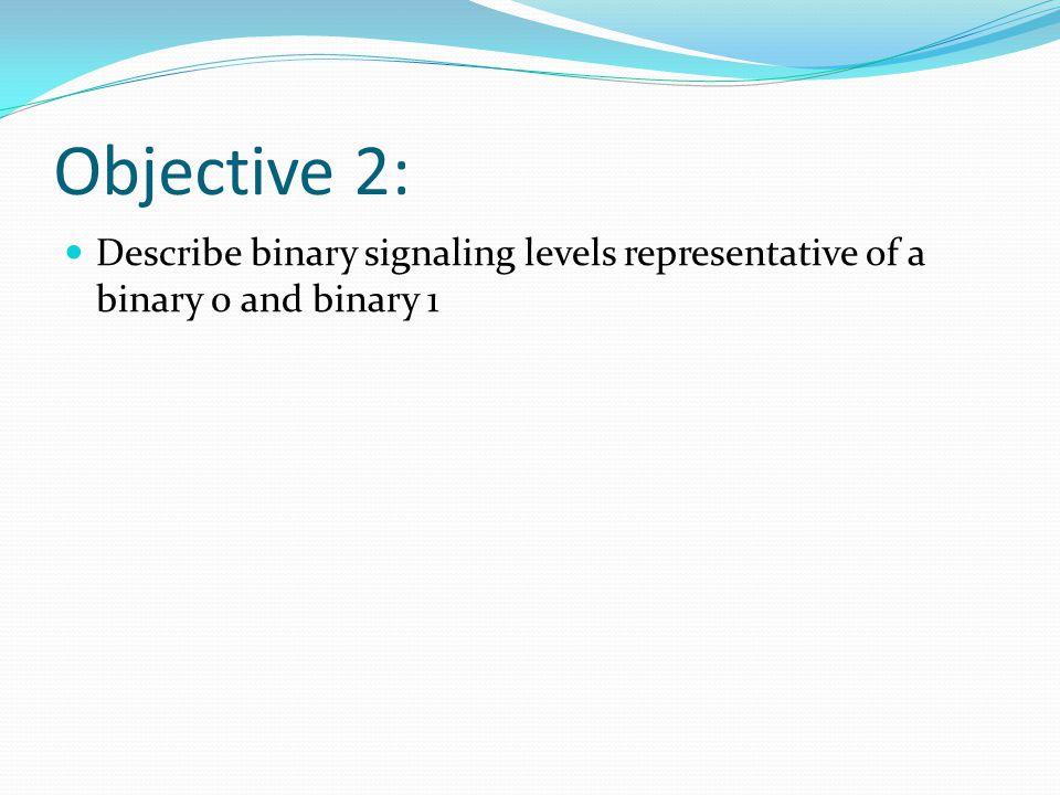 Objective 2: Describe binary signaling levels representative of a binary 0 and binary 1