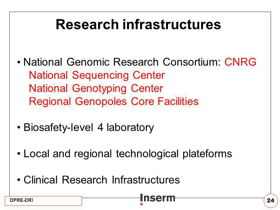 DPRE-DRI 24 Research infrastructures National Genomic Research Consortium: CNRG National Sequencing Center National Genotyping Center Regional Genopol