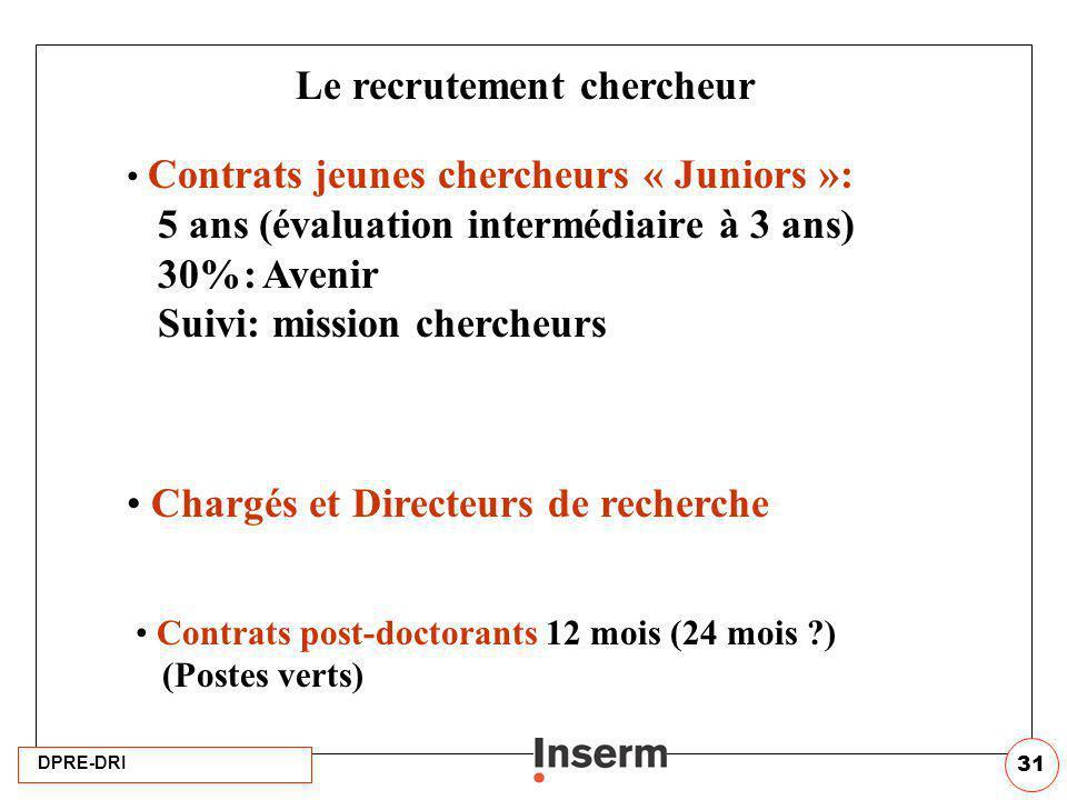 DPRE-DRI 31 Le recrutement chercheur Contrats jeunes chercheurs « Juniors »: 5 ans (évaluation intermédiaire à 3 ans) 30%: Avenir Suivi: mission cherc