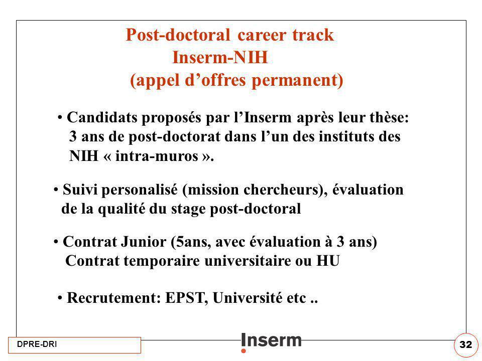 DPRE-DRI 32 Post-doctoral career track Inserm-NIH (appel doffres permanent) Candidats proposés par lInserm après leur thèse: 3 ans de post-doctorat da