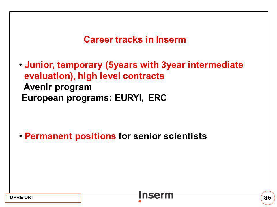 DPRE-DRI 35 Career tracks in Inserm Junior, temporary (5years with 3year intermediate evaluation), high level contracts Avenir program European progra