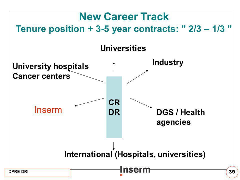 DPRE-DRI 39 CR DR Universities DGS / Health agencies International (Hospitals, universities) New Career Track Tenure position + 3-5 year contracts: