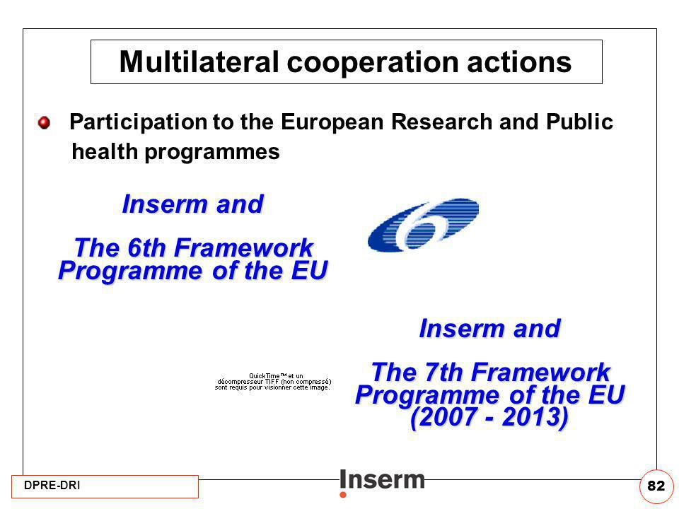 DPRE-DRI 82 Multilateral cooperation actions Participation to the European Research and Public health programmes Inserm and The 6th Framework Programm