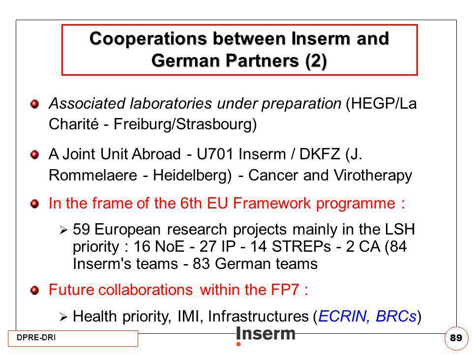 DPRE-DRI 89 Cooperations between Inserm and German Partners (2) Associated laboratories under preparation (HEGP/La Charité - Freiburg/Strasbourg) A Jo