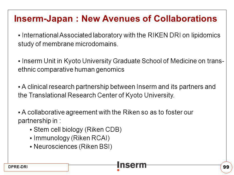 DPRE-DRI 99 International Associated laboratory with the RIKEN DRI on lipidomics study of membrane microdomains. Inserm Unit in Kyoto University Gradu