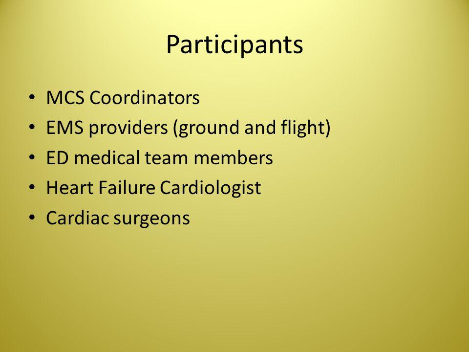 Participants MCS Coordinators EMS providers (ground and flight) ED medical team members Heart Failure Cardiologist Cardiac surgeons