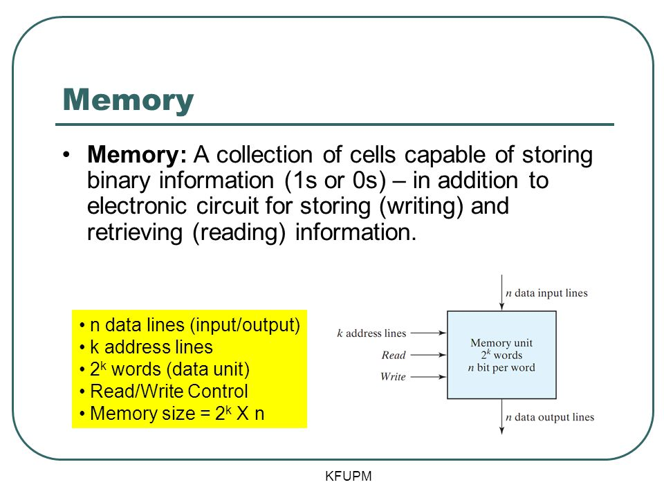 Memory Memory: A collection of cells capable of storing binary information (1s or 0s) – in addition to electronic circuit for storing (writing) and retrieving (reading) information.