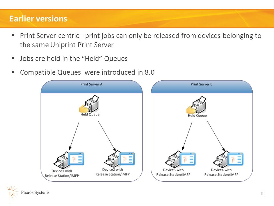 12 Earlier versions Print Server centric - print jobs can only be released from devices belonging to the same Uniprint Print Server Jobs are held in the Held Queues Compatible Queues were introduced in 8.0