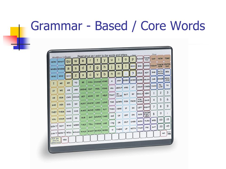 Grammar - Based / Core Words