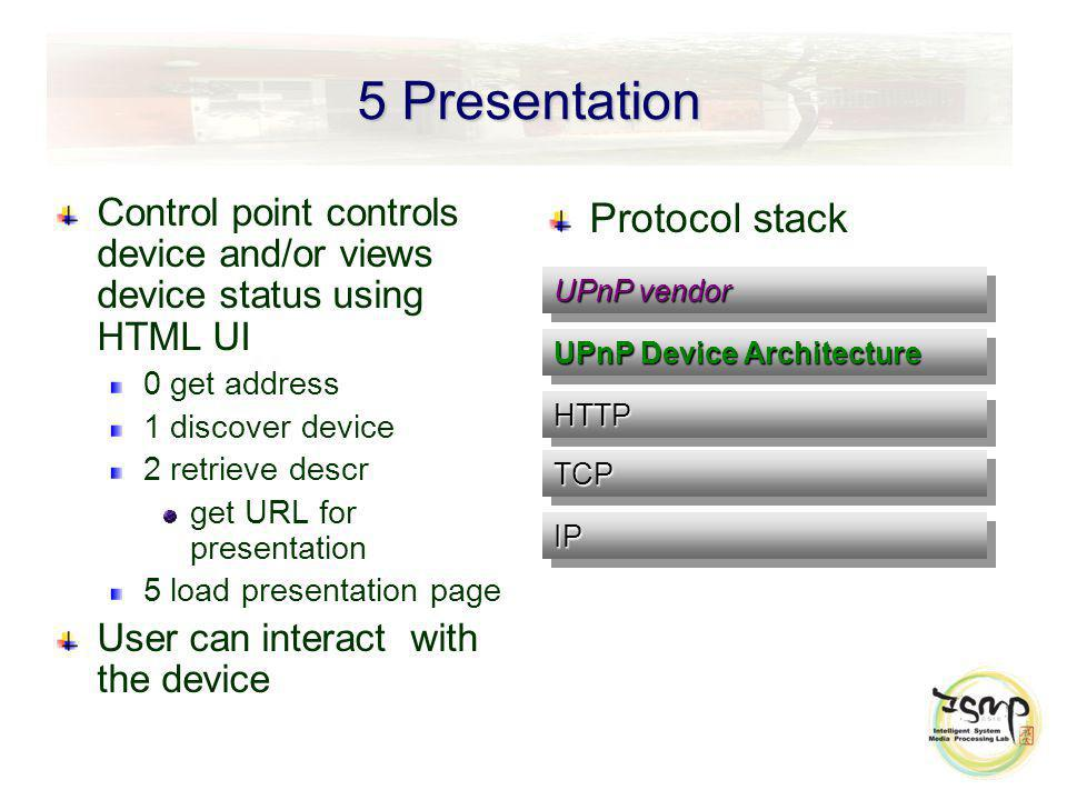 5 Presentation Control point controls device and/or views device status using HTML UI 0 get address 1 discover device 2 retrieve descr get URL for presentation 5 load presentation page User can interact with the device Protocol stack UPnP vendor UPnP Device Architecture IPIP HTTPHTTP TCPTCP