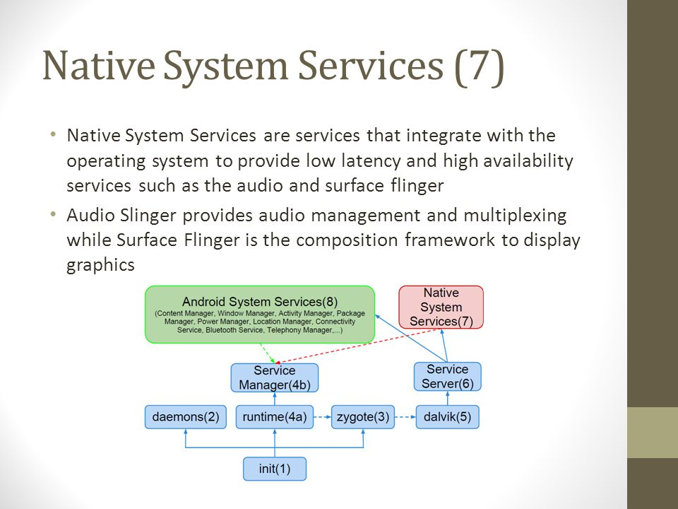 Native System Services (7) Native System Services are services that integrate with the operating system to provide low latency and high availability s