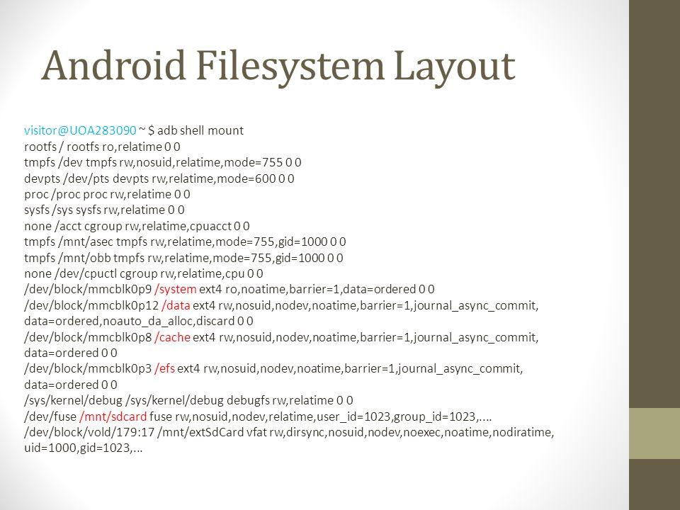 Software Development Kit (SDK) The android Software development kit provides libraries and tools to develop standard java applications.