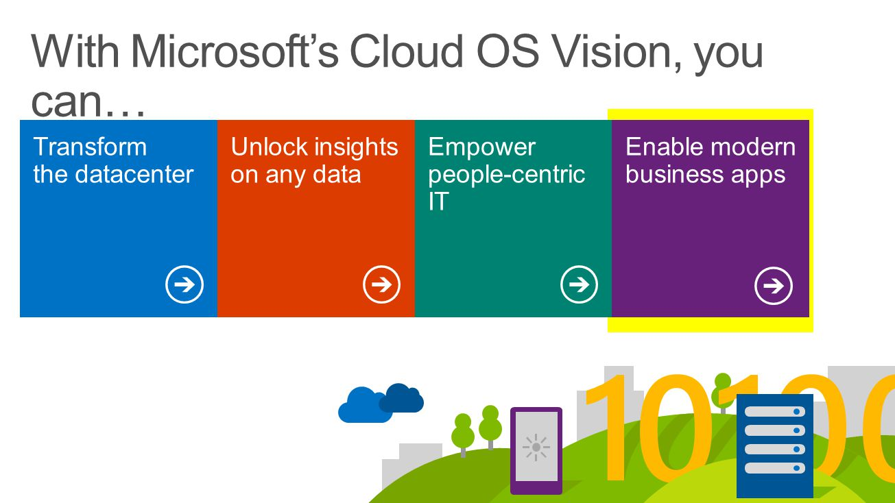 Why Microsoft for highest security standard