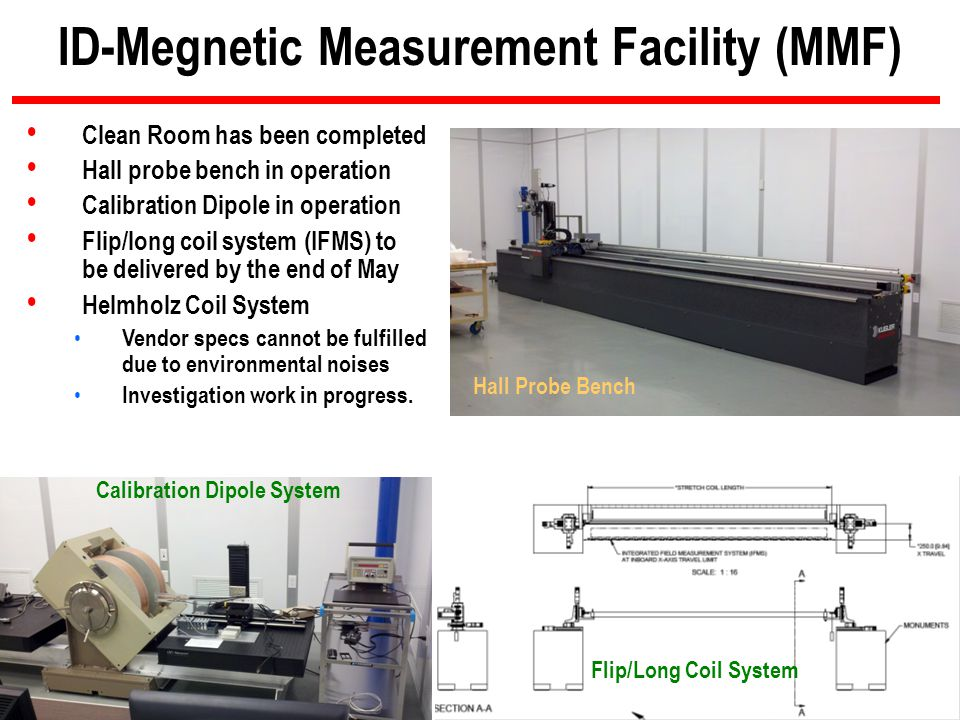 11 BROOKHAVEN SCIENCE ASSOCIATES ID-Megnetic Measurement Facility (MMF) Clean Room has been completed Hall probe bench in operation Calibration Dipole in operation Flip/long coil system (IFMS) to be delivered by the end of May Helmholz Coil System Vendor specs cannot be fulfilled due to environmental noises Investigation work in progress.