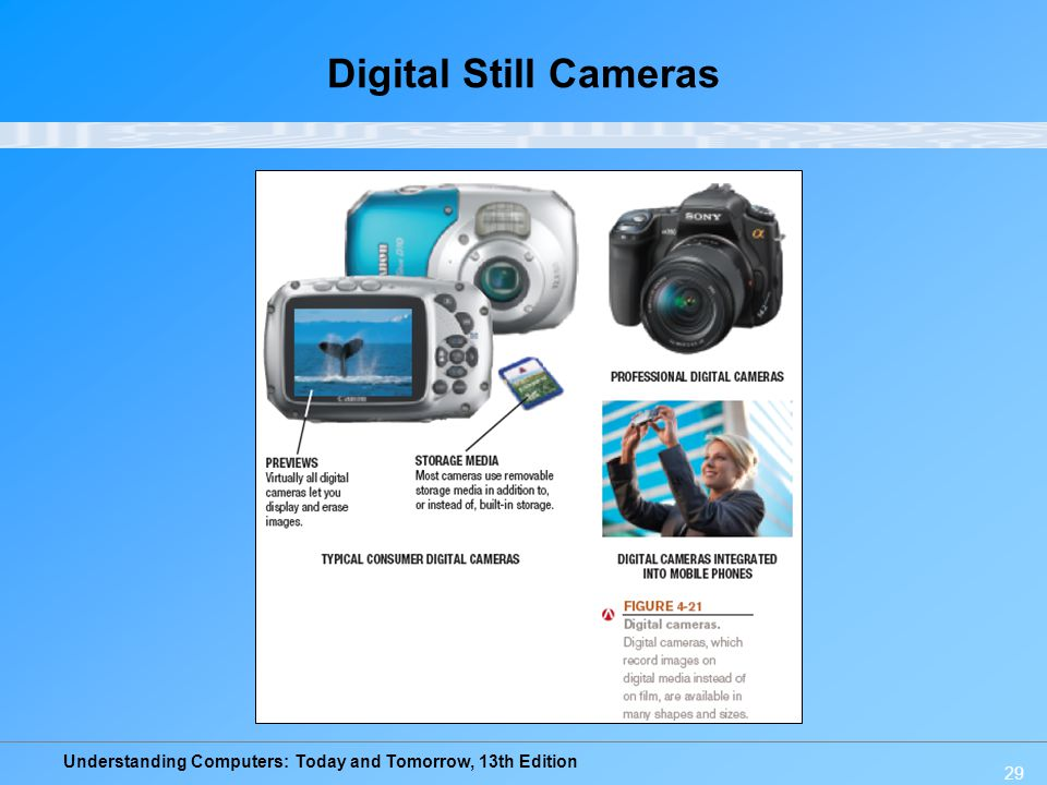 Understanding Computers: Today and Tomorrow, 13th Edition Digital Still Cameras 29