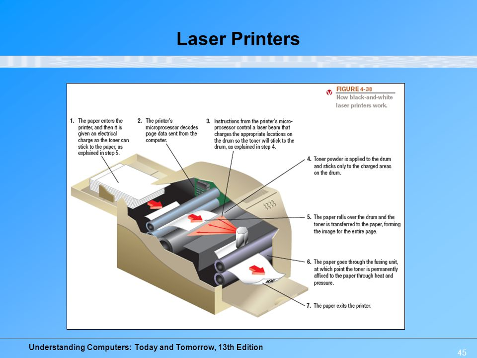 Understanding Computers: Today and Tomorrow, 13th Edition 45 Laser Printers