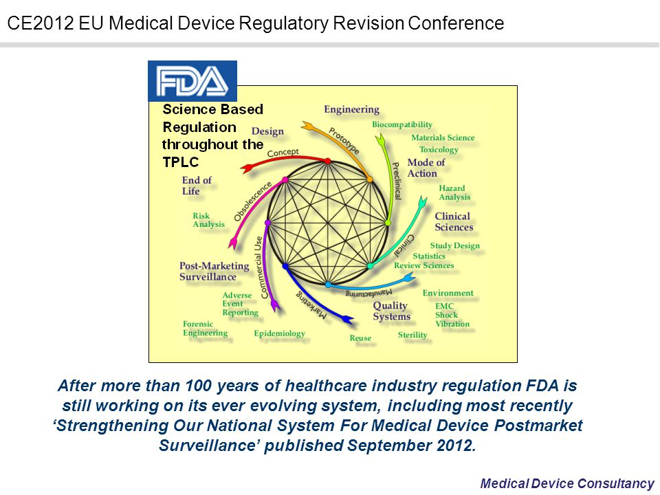 Medical Device Consultancy CE2012 EU Medical Device Regulatory Revision Conference Key Points Likely in The Revision of Medical Device Directives The General Essential Requirements (1 to 6) will remain but could be worded to better align with the GHTF Essential Principles.