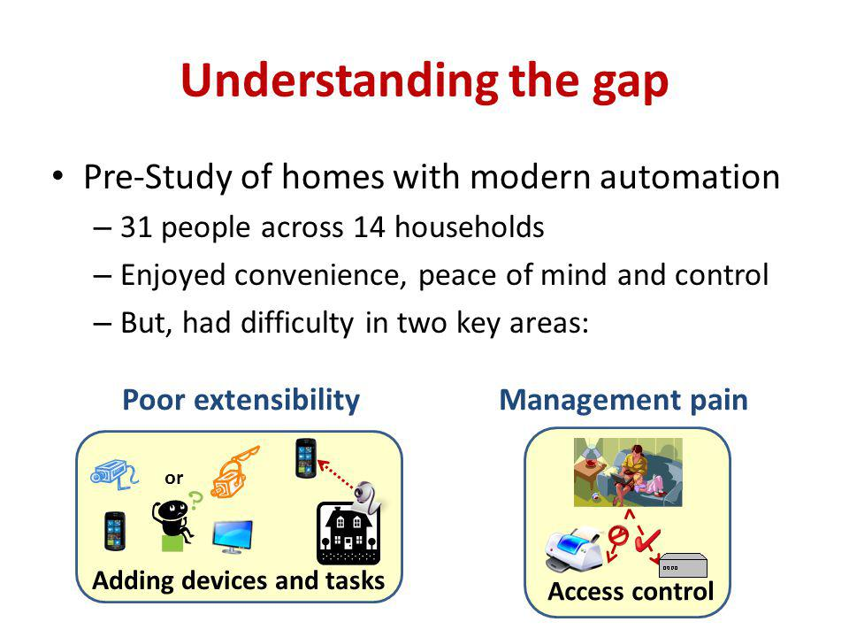 Poor extensibilityManagement pain or Adding devices and tasks Understanding the gap Pre-Study of homes with modern automation – 31 people across 14 households – Enjoyed convenience, peace of mind and control – But, had difficulty in two key areas: Access control