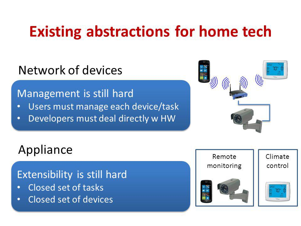 Existing abstractions for home tech Network of devices – Interoperability protocols DLNA, Z-Wave, Speakeasy, … Open, low-level device access Appliance – Monolithic systems Crestron, Control4, EasyLiving, … Fixed tasks over fixed devices Climate control Remote monitoring Management is still hard Users must manage each device/task Developers must deal directly w HW Management is still hard Users must manage each device/task Developers must deal directly w HW Extensibility is still hard Closed set of tasks Closed set of devices Extensibility is still hard Closed set of tasks Closed set of devices