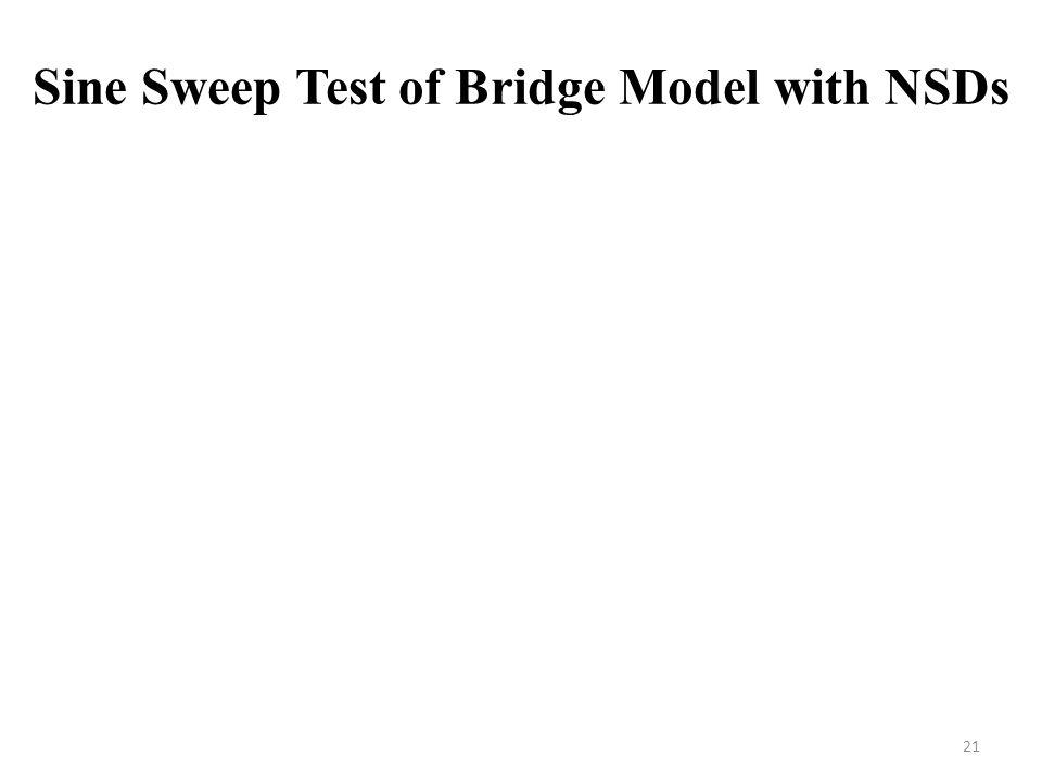 Sine Sweep Test of Bridge Model with NSDs 21