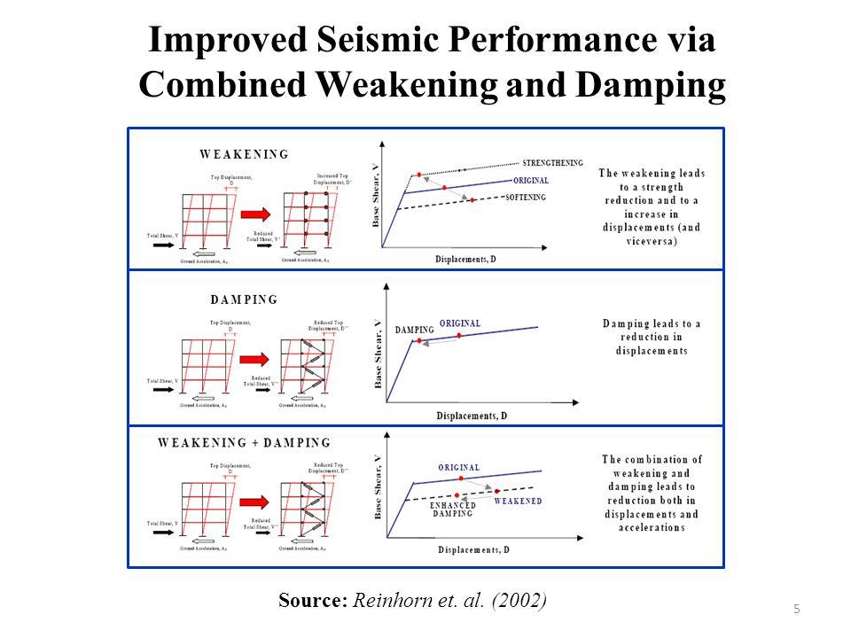 Improved Seismic Performance via Combined Weakening and Damping 5 Source: Reinhorn et. al. (2002)