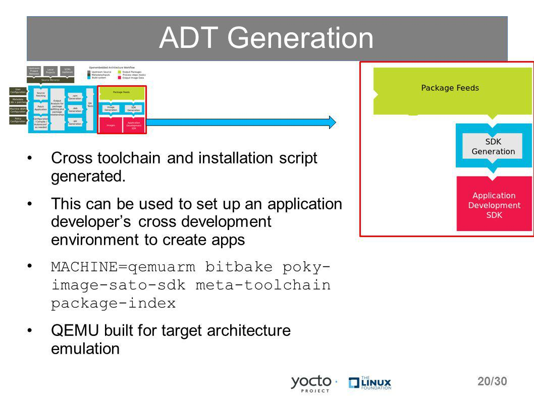 ADT Generation Cross toolchain and installation script generated.