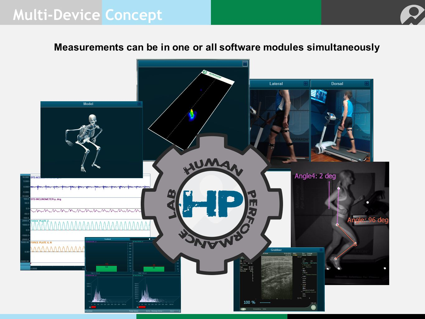 3 rd Party Device Integration Third party devices such as 3D force plates, isokinetic machines and instrumented training machines are integrated via Noraxons A/D board.