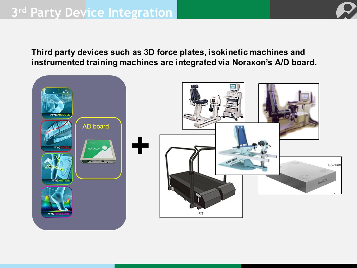 Master Sync Concept Each integrated device is accurately time synchronized via MR3s Master sync system using a physical sync TTL scheme Master-Sync Device sync out Multi-device component 1 Multi-device component 2 Multi-device component 3 Third party sync out/in Manual start cable MR3 device family