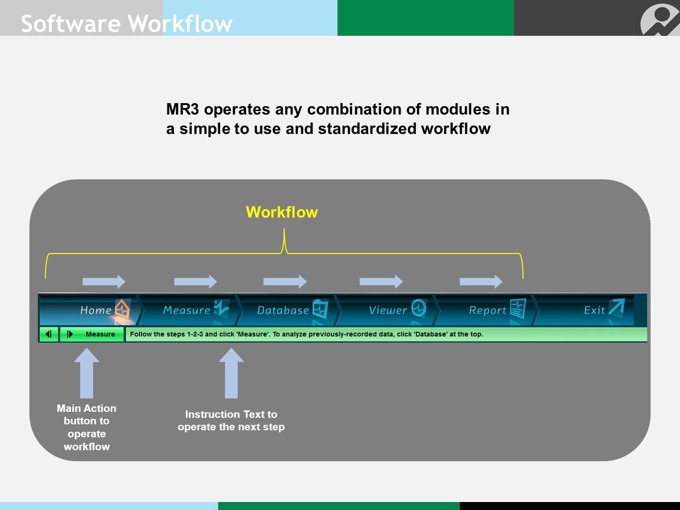 Software Workflow MR3 operates any combination of modules in a simple to use and standardized workflow Workflow Main Action button to operate workflow Instruction Text to operate the next step