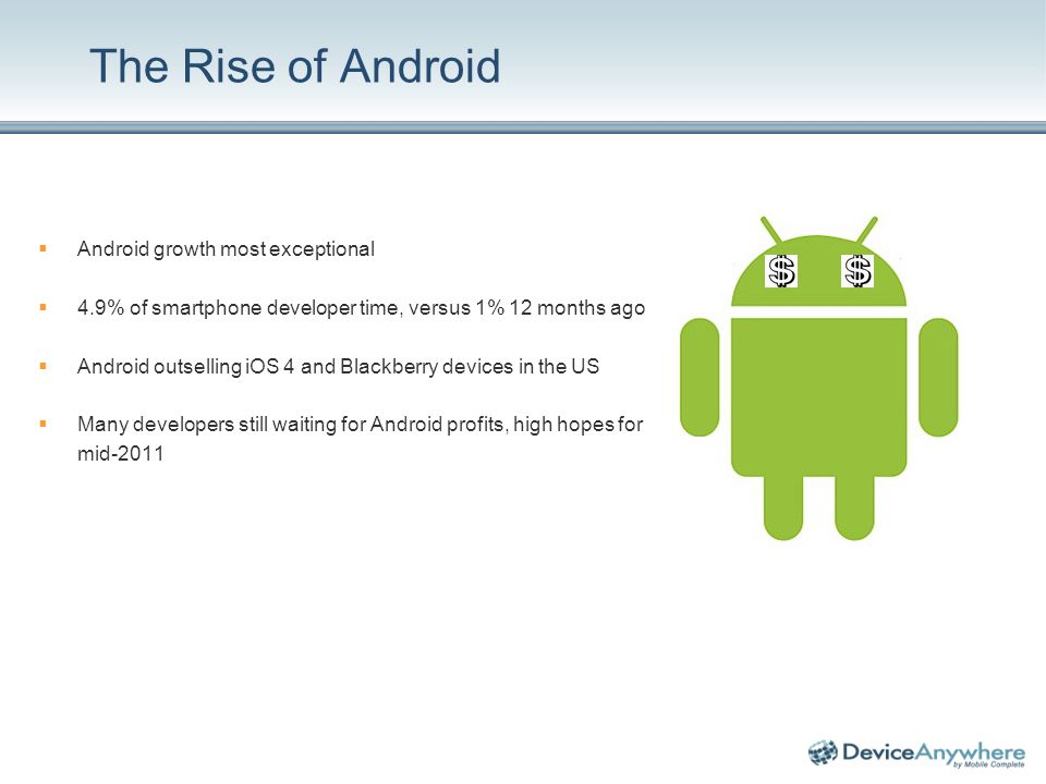 The Rise of Android Android growth most exceptional 4.9% of smartphone developer time, versus 1% 12 months ago Android outselling iOS 4 and Blackberry devices in the US Many developers still waiting for Android profits, high hopes for mid-2011