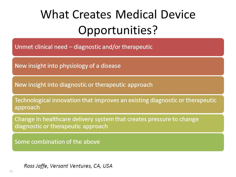 Where can Clinical Needs by Identified.