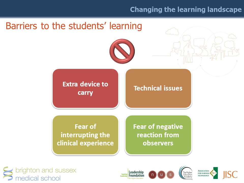Changing the learning landscape Barriers to the students learning Extra device to carry Technical issues Fear of interrupting the clinical experience Fear of negative reaction from observers