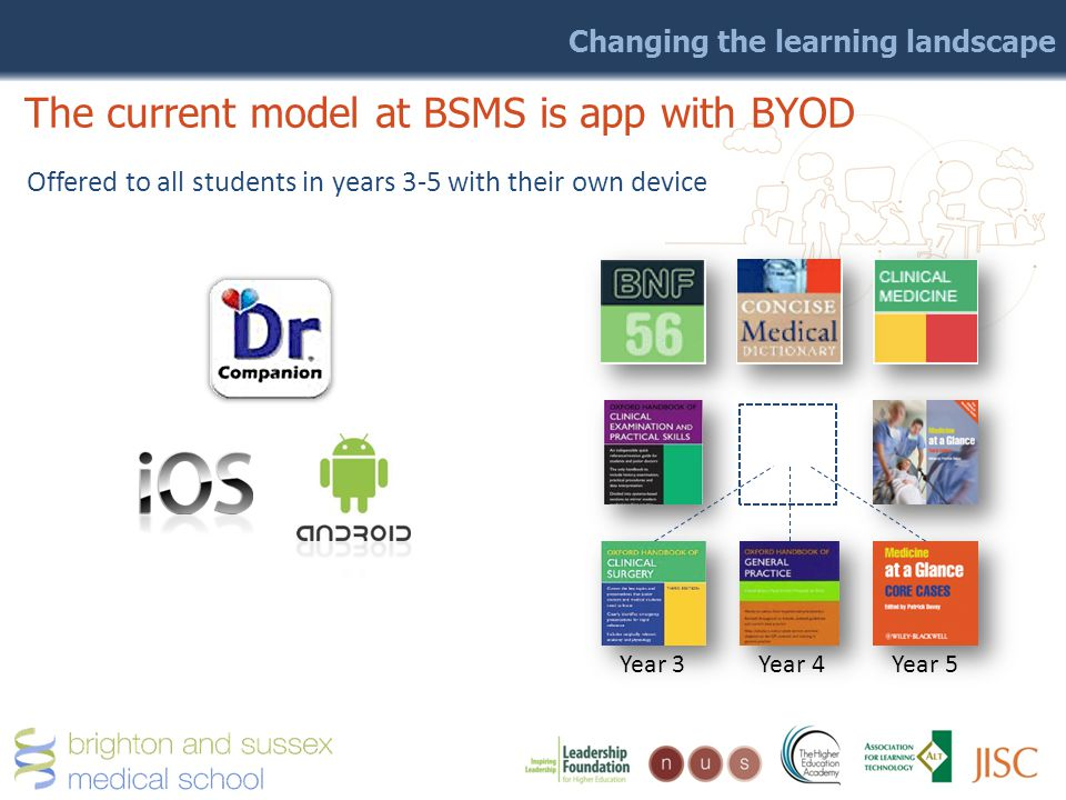 Changing the learning landscape The current model at BSMS is app with BYOD Offered to all students in years 3-5 with their own device Year 3 Year 4 Year 5