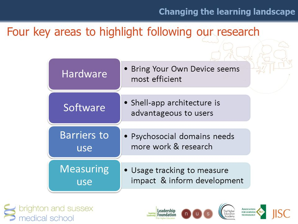 Changing the learning landscape Four key areas to highlight following our research Bring Your Own Device seems most efficient Hardware Shell-app architecture is advantageous to users Software Psychosocial domains needs more work & research Barriers to use Usage tracking to measure impact & inform development Measuring use