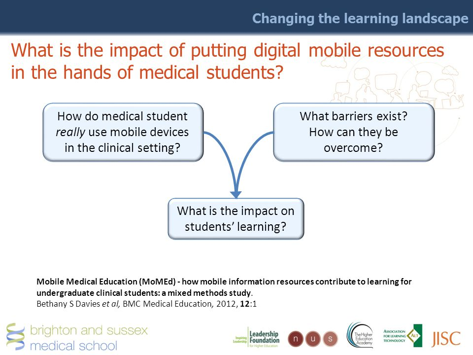 Changing the learning landscape What is the impact of putting digital mobile resources in the hands of medical students? How do medical student really