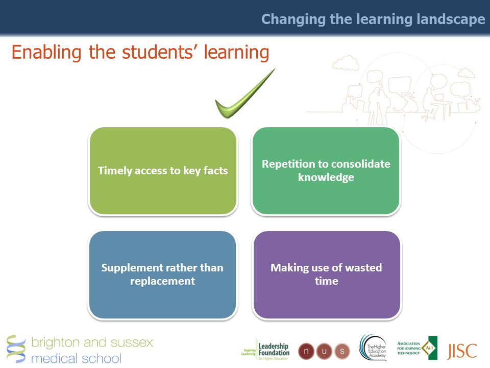 Changing the learning landscape Enabling the students learning Timely access to key facts Repetition to consolidate knowledge Supplement rather than r