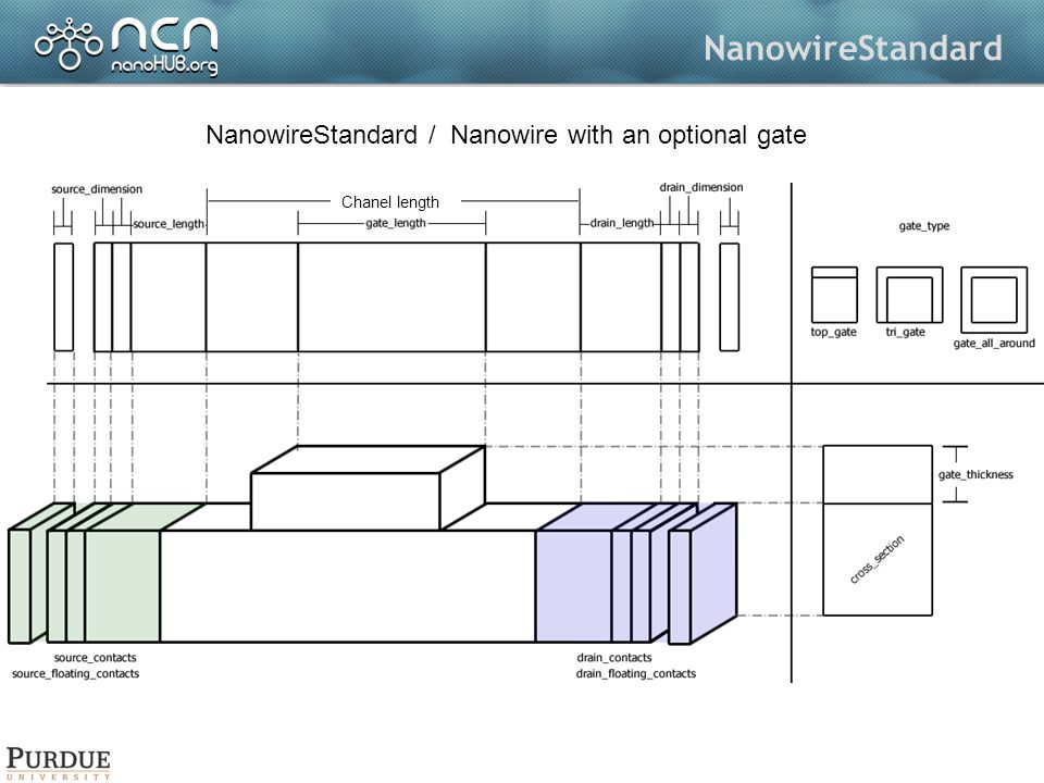 NanowireStandard NanowireStandard / Nanowire with an optional gate Chanel length
