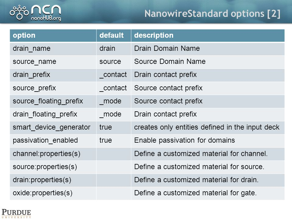 NanowireStandard options [2] optiondefaultdescription drain_namedrainDrain Domain Name source_namesourceSource Domain Name drain_prefix_contactDrain contact prefix source_prefix_contactSource contact prefix source_floating_prefix_modeSource contact prefix drain_floating_prefix_modeDrain contact prefix smart_device_generatortruecreates only entities defined in the input deck passivation_enabledtrueEnable passivation for domains channel:properties(s)Define a customized material for channel.