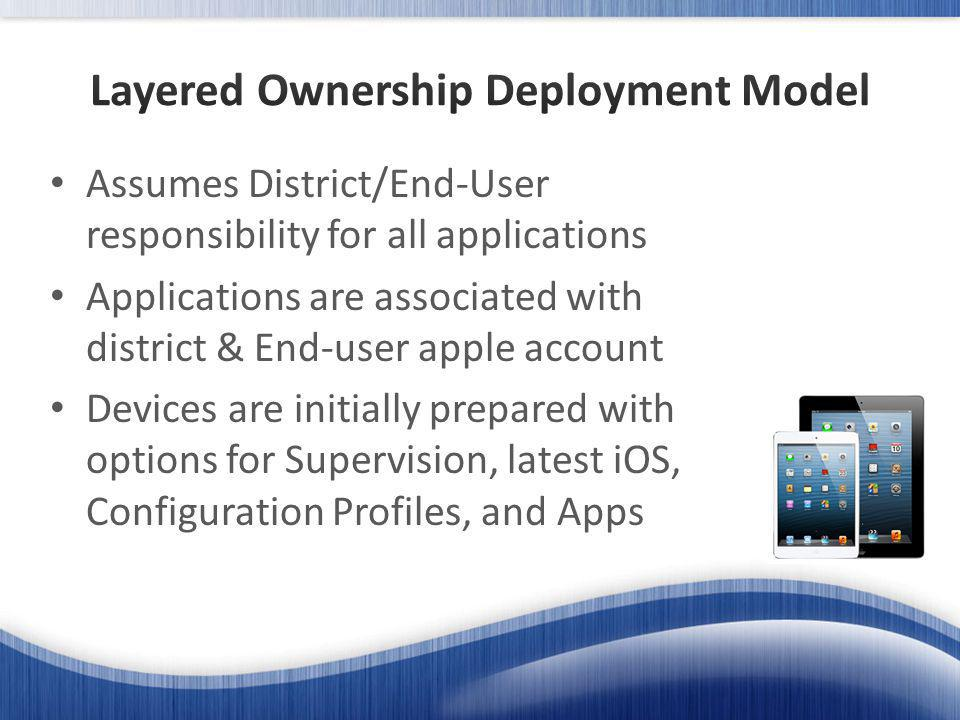 Assumes District/End-User responsibility for all applications Applications are associated with district & End-user apple account Devices are initially prepared with options for Supervision, latest iOS, Configuration Profiles, and Apps